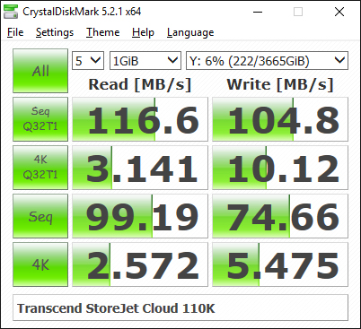 Transcend StoreJet Cloud 110K Crystal Disk Mark