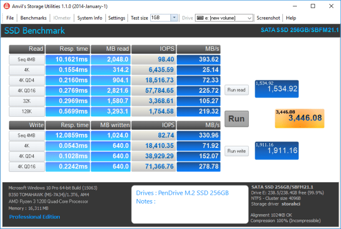 PenDrive M.2 SATA III SSD benchmark