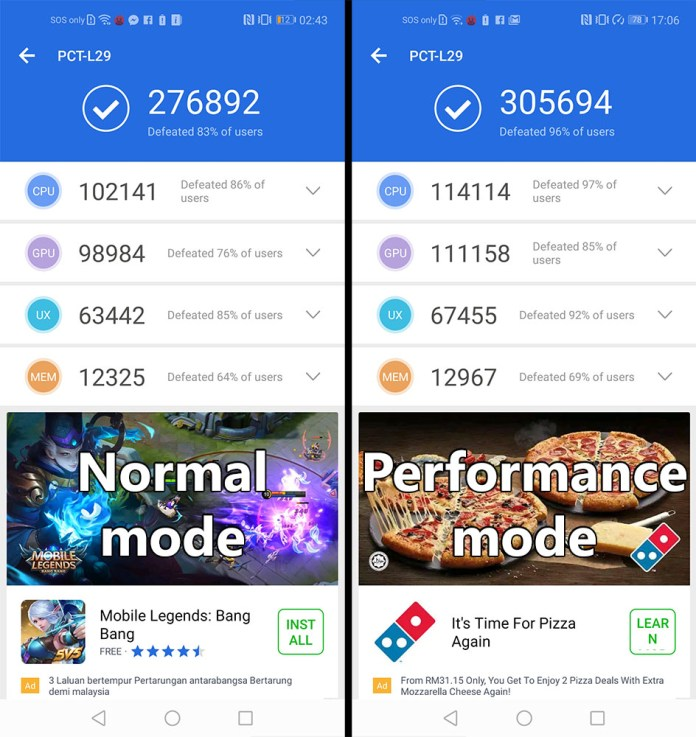 HONOR View20 Performance Mode Difference