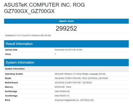 ROG Mothership Geekbench 4 OpenCL