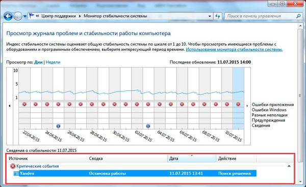 monitor-stabilnosti-sistemy.jpg