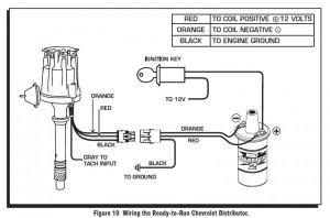 MSD Ready to Run, Blaster coil, Powermaster starter wiring