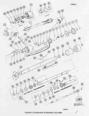 1980 Camaro PDM, Assembly & Service Info