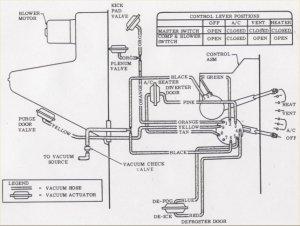 Camaro Air Conditioning System information and restoration