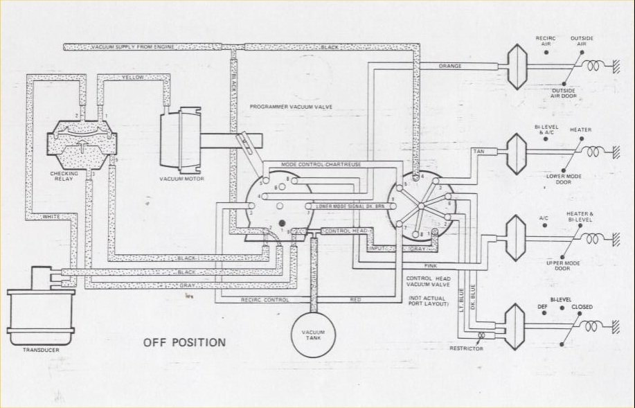 1959 Type 1 Vw Fuse Box Diagrams VW Transfer Case Diagram