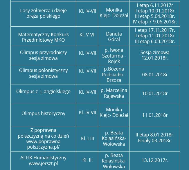 Konkursy szkolne organizowane w grudniu i styczniu