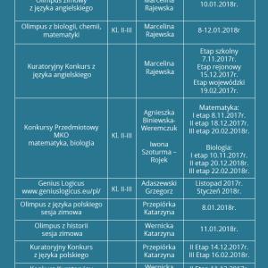 Konkursy gimnazjalne organizowane w grudniu i styczniu