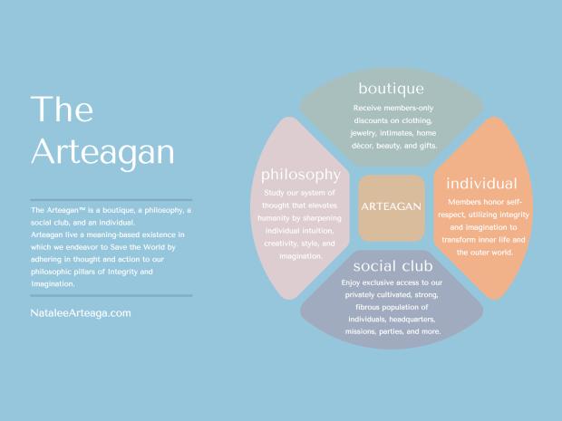 The Arteagan