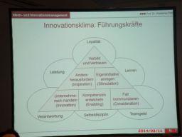 Ideenmanagement 2014