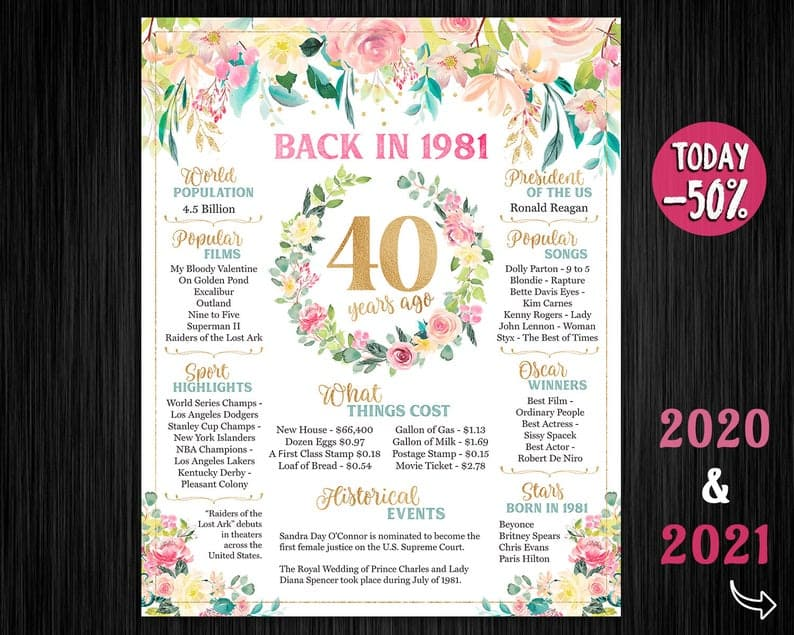 Sun Chalks 40th birthday printable poster