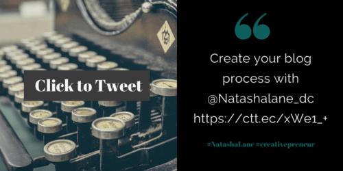 Click to Tweet- Blog Process