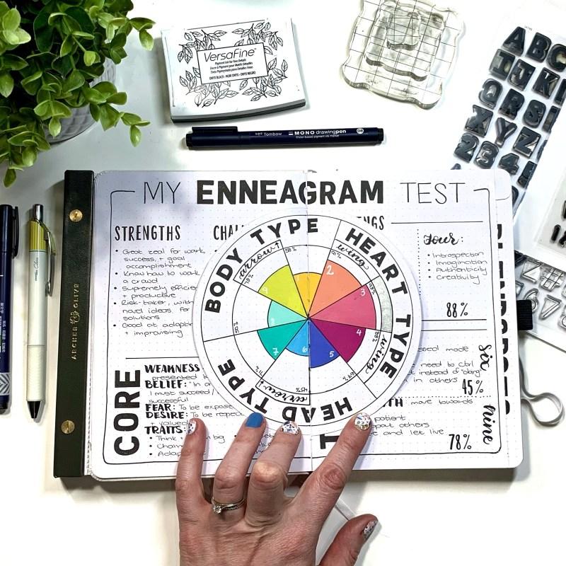 Enneagram Test Bullet Journal Layout