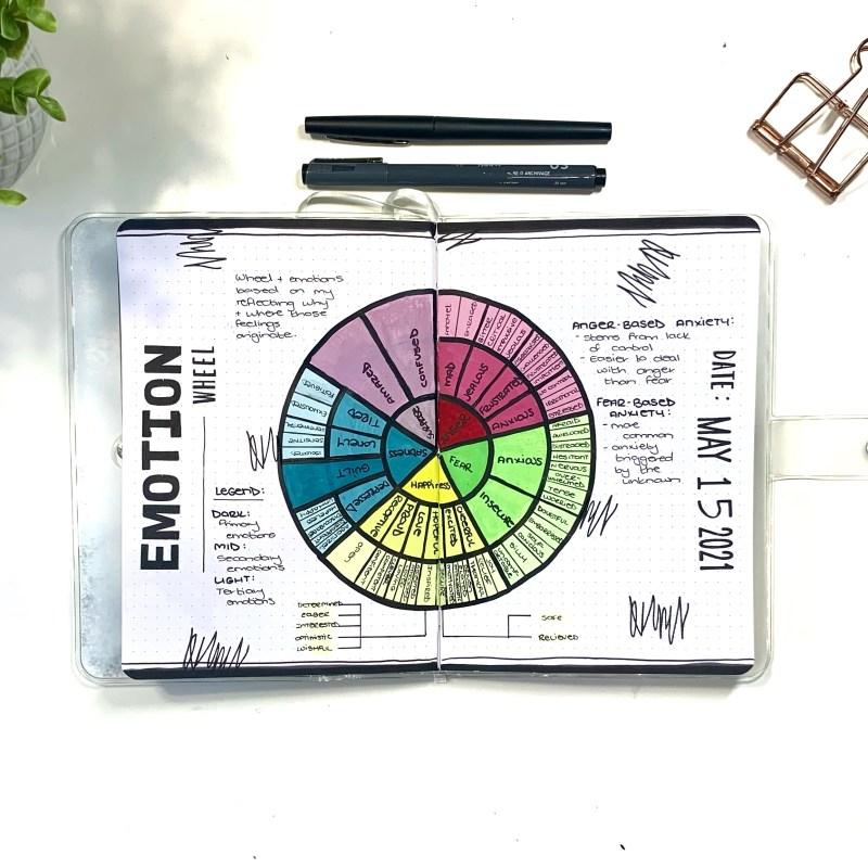 Health and Wellness Journal Ideas - Emotion Wheel