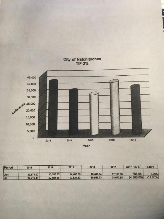 city-council-sept-12_1541