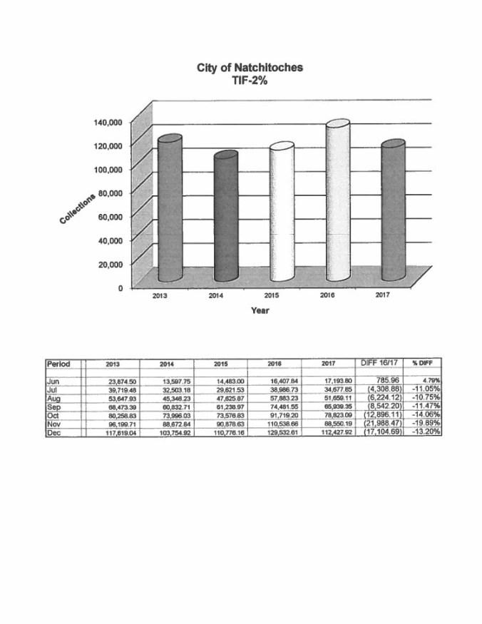 taxreport012017-12