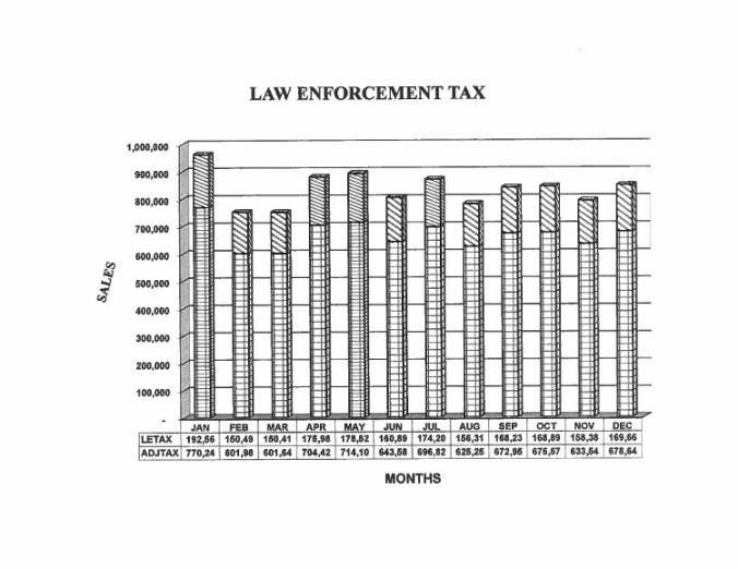 taxreport012017-8