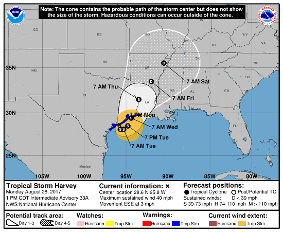 Harvey-hurricane path2017