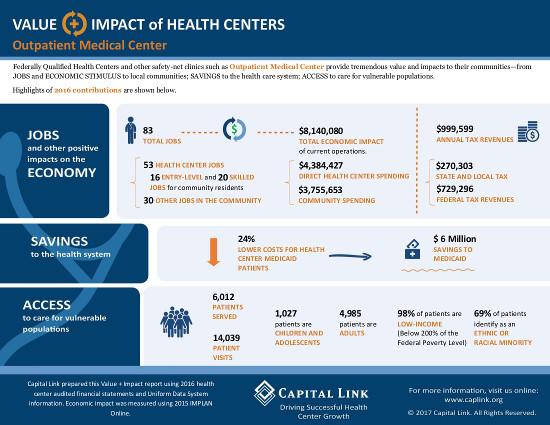 Outpatient Medical Center - 2016 Value & Impact2