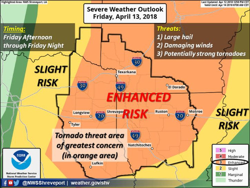 Enhanced Risk