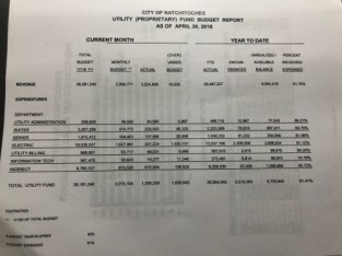 May Financial Report_1817
