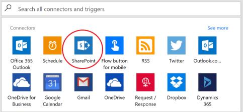 sharepointtrigger