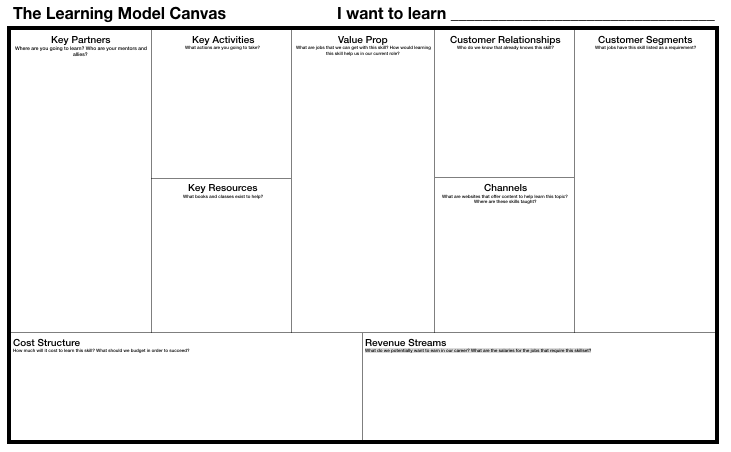 Learning Model Canvas