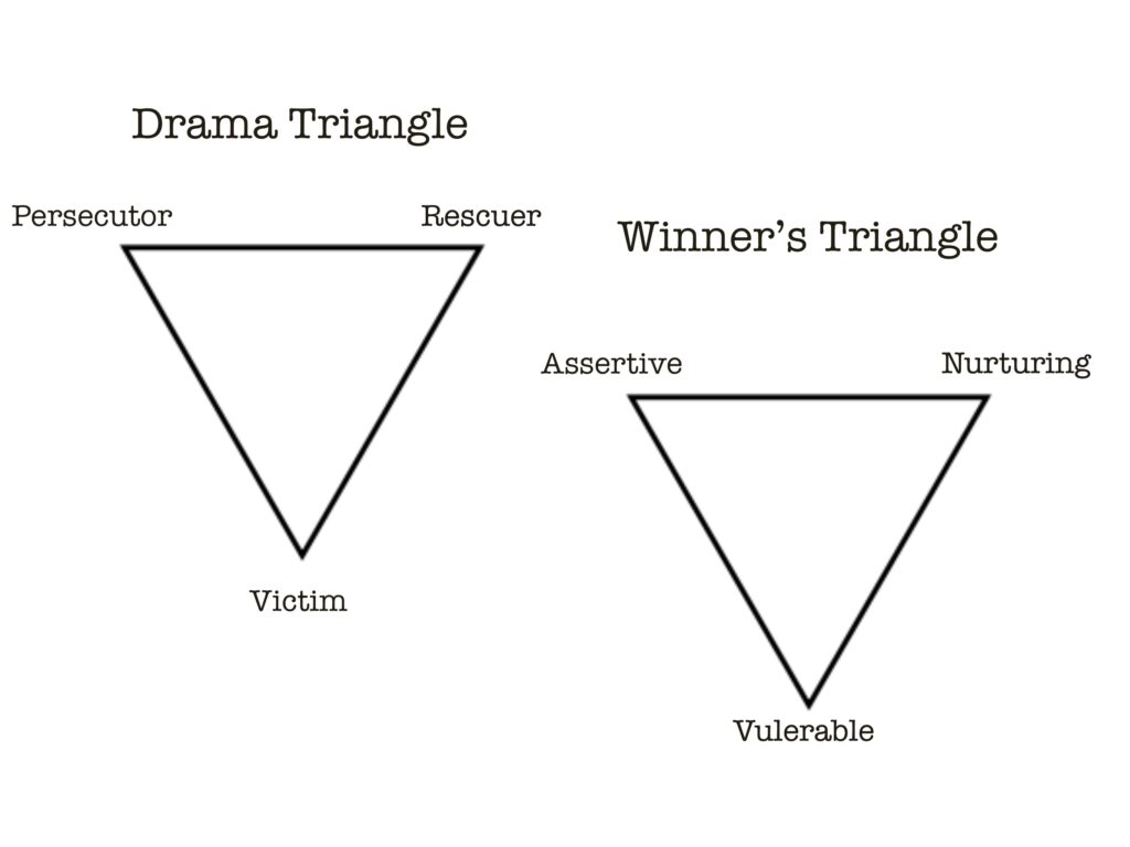 Drama and winners triangle