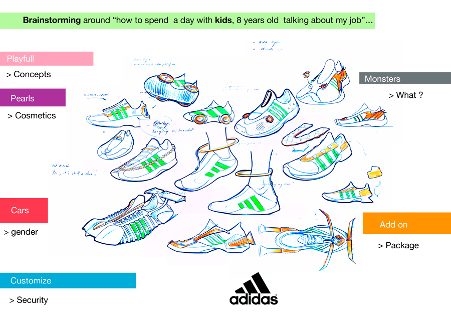 games-shoes-board