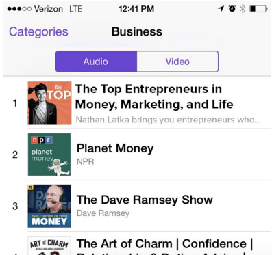 HUGE Guide of Podcast Launch Strategies For 1,000,000