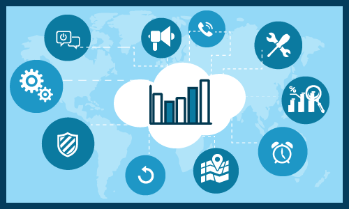 Cloud Based Security Services Industry Market to Grow at a Stayed CAGR from 2020 to 2026