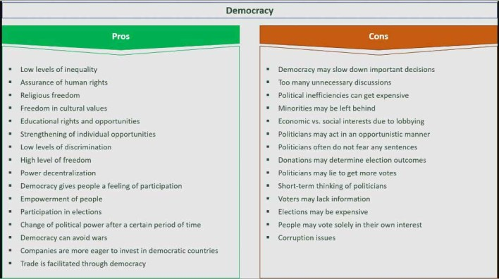 International Day of Democracy pros and cons