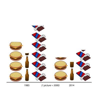 consumption pictogram