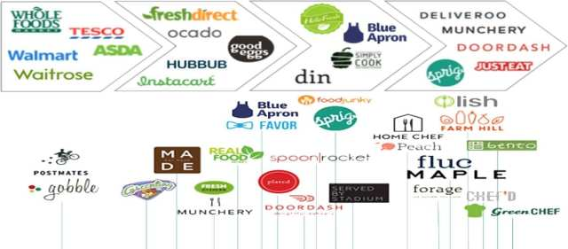 Personal grocery shopping Delivery Services on the Rise