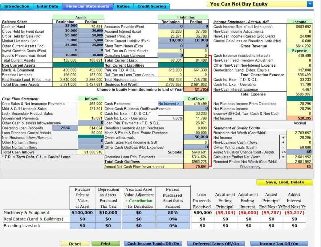 Estate Planning Worksheet Excel