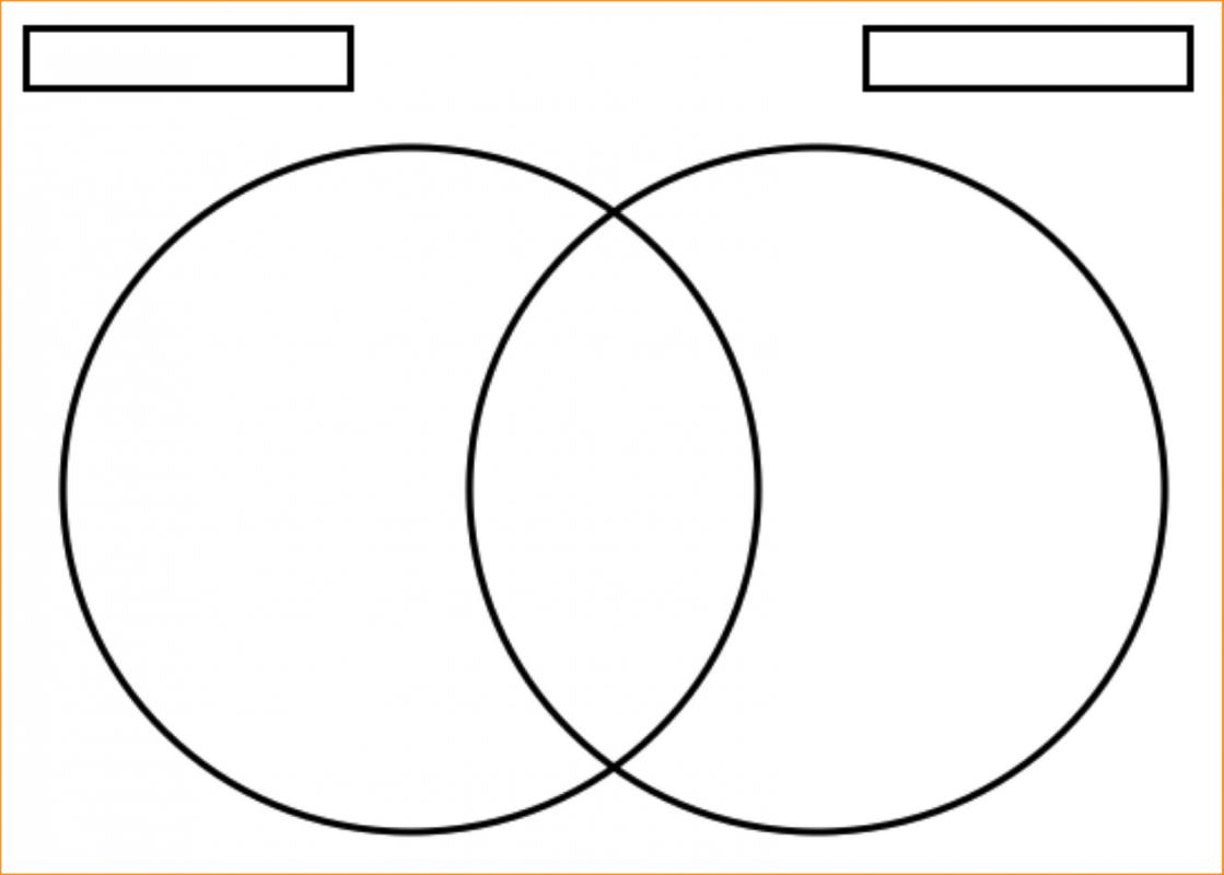 Ven Diagram Maker