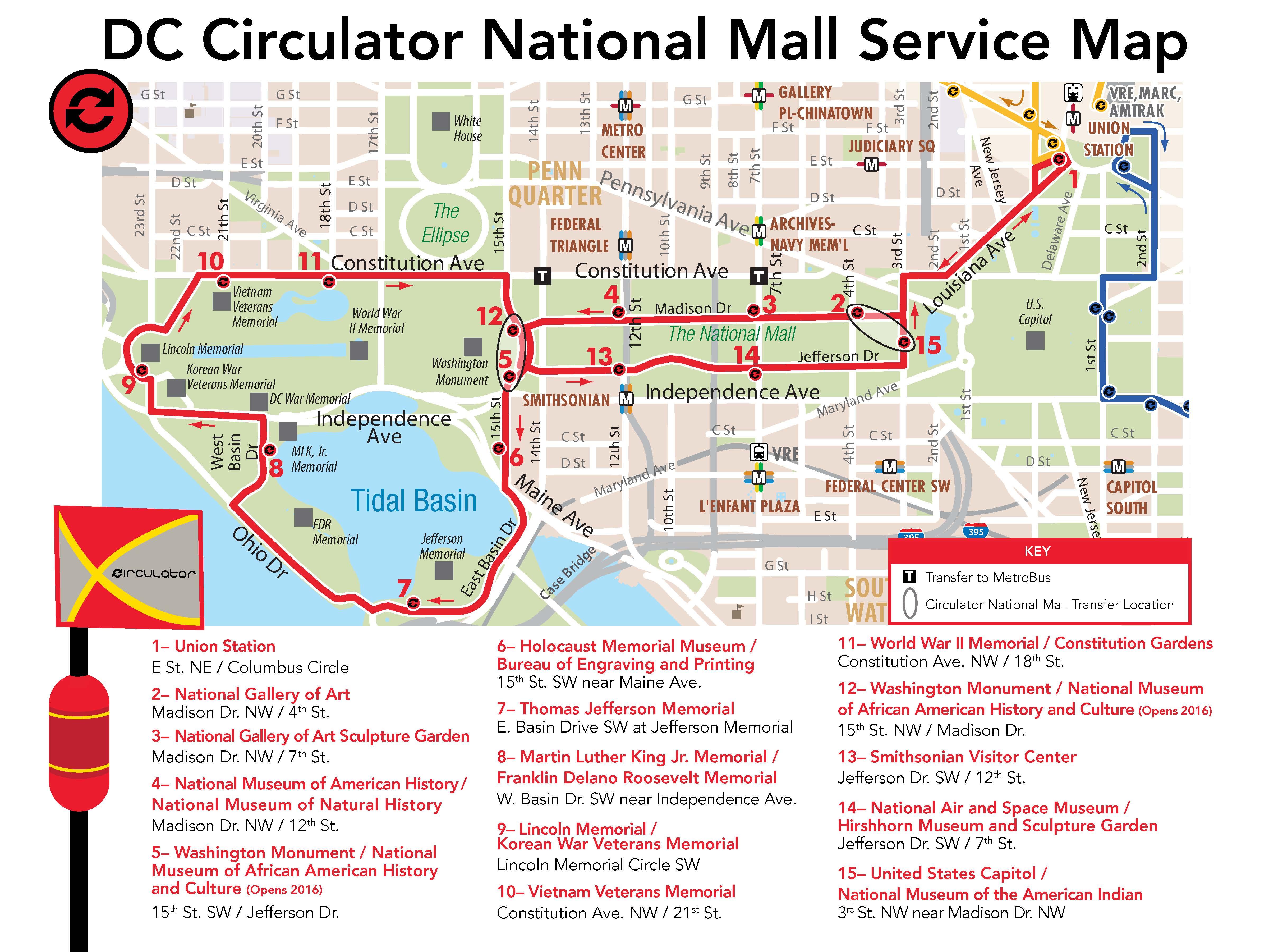 Dc Circulator Map Afp Cv