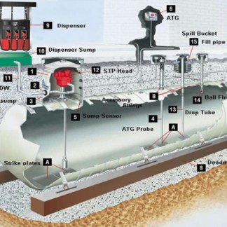 Underground Storage Tank Equipment