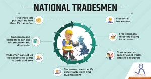 National Tradesmen infographic