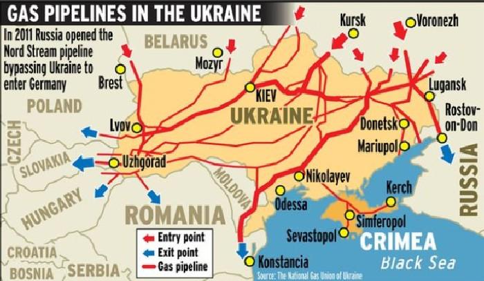 Pipelines Key to Ukraine