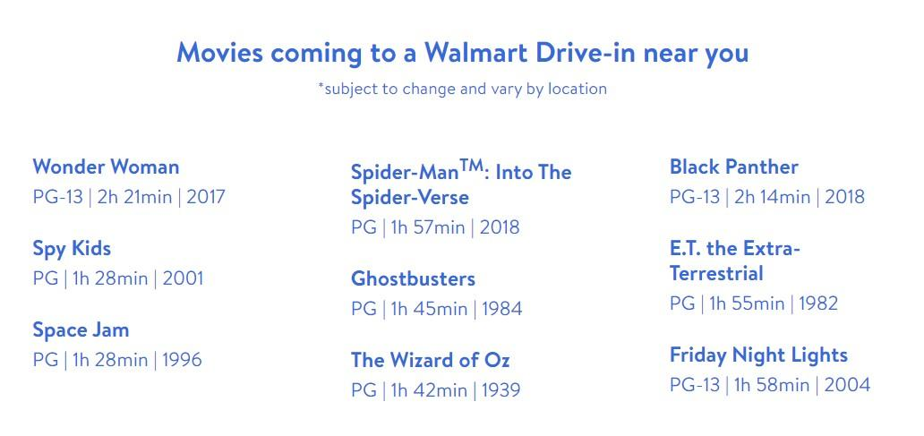 Walmart Is Turning Its Parking Lots Into Drive In Movie Theaters For Its Customers