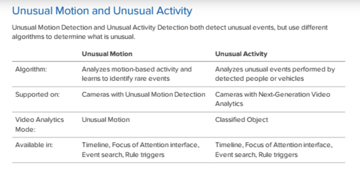 Video Analytics User Manuals Are a Guide to Dystopia