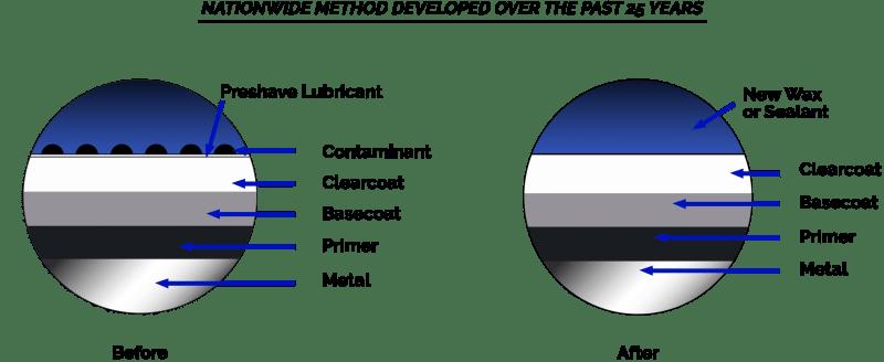 nationwide overspray dallas method nas