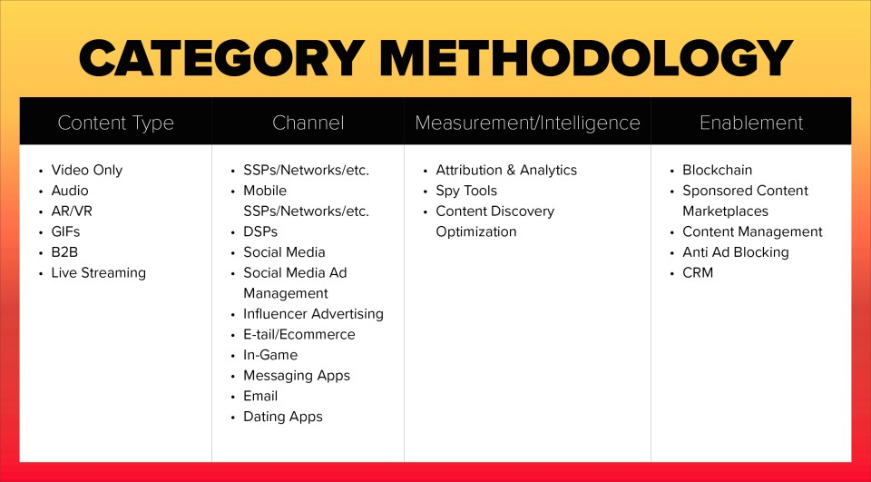 CMethodology