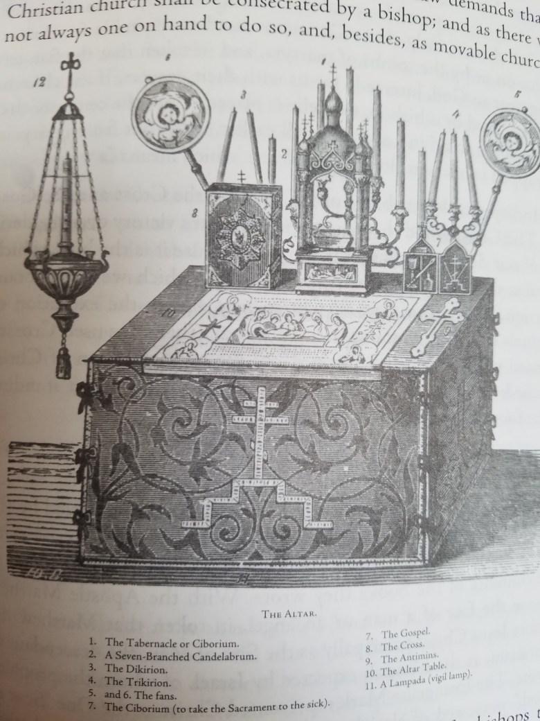 Altar Scheme