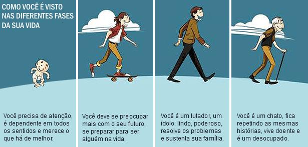 fases_da_vida