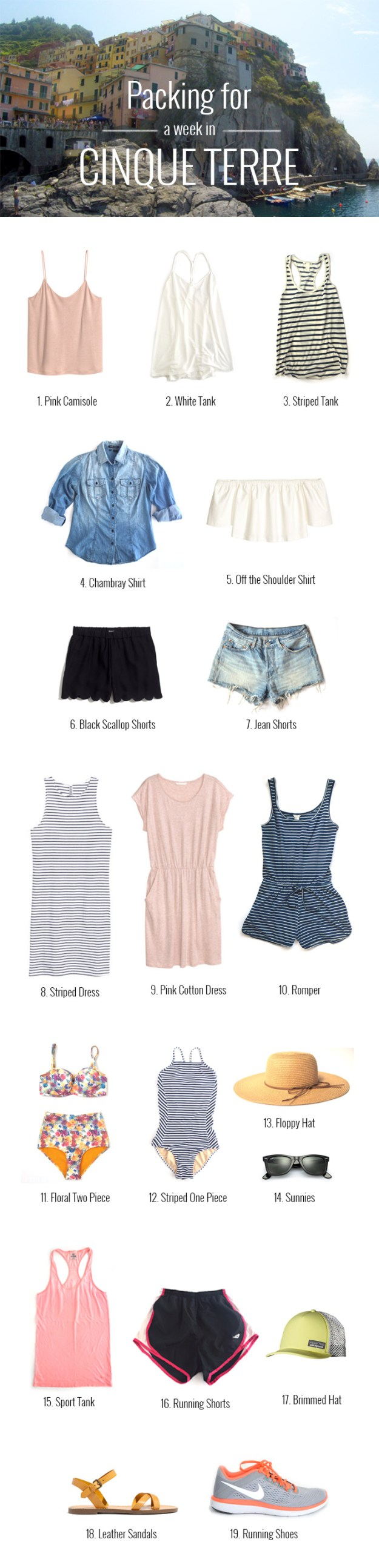 Packing List for Cinque Terre // Nattie on the Road