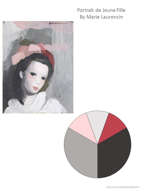 Capsule Personality: Color Palette