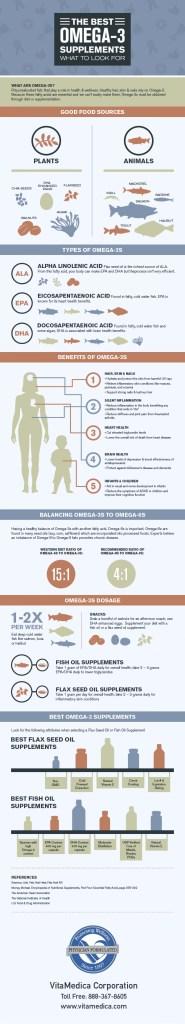 Omega 3 Infograph