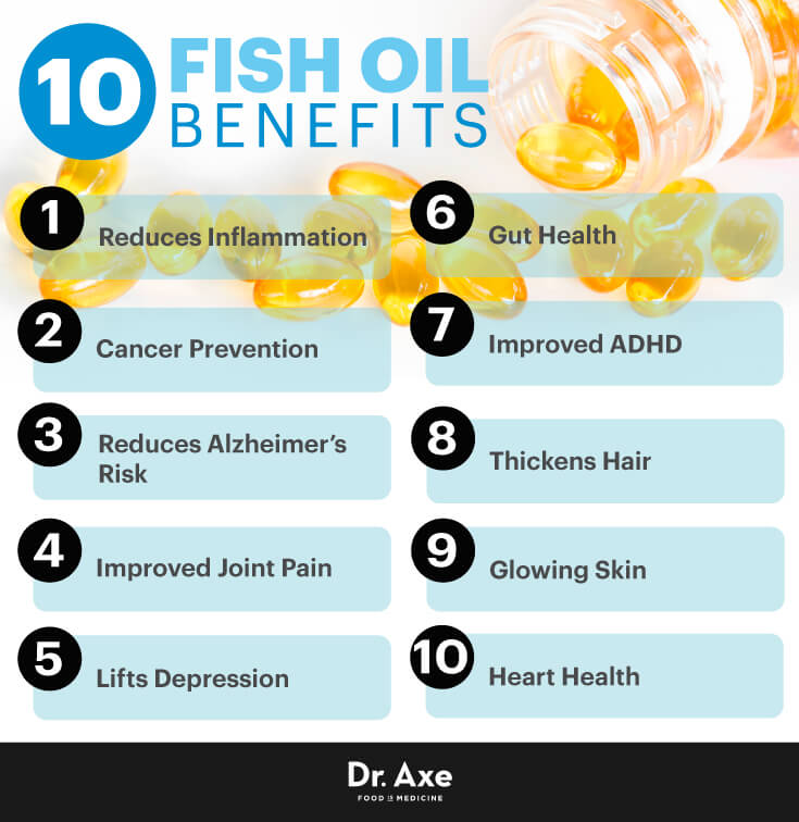 Fish oil for adhd treatment natural alternative adhd for Fish oil adhd