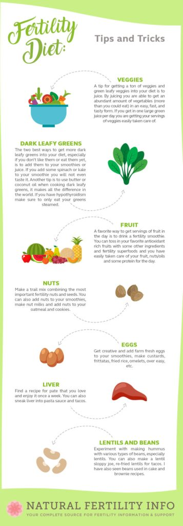 Fertility Diet Tips And Tricks